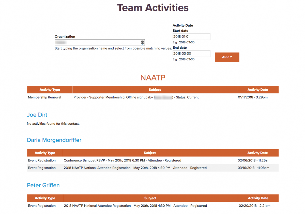 naatp-team-activities-from-civicrm.png